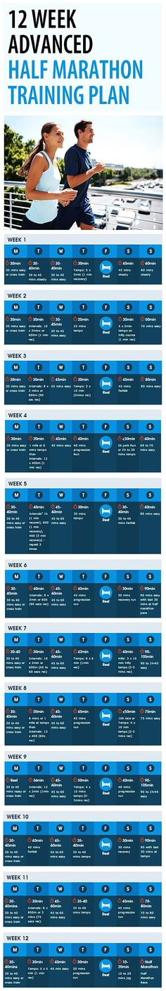 12 WEEK ADVANCED HALF MARATHON TRAINING PLAN. #Racetraining