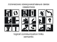ARTPRESS дизайн-студия - статьи | 2. Создание графических средств визуальных коммуникаций: Автор (Дизайнер-график) --- Коммуникативный вид (Визуальный) --- Процессуальный тип (Визуально-графический) --- Объективный результат (Графика, Типографика, Фотографика или Графическая система, которая объедин