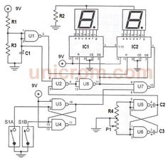 rj45 diagrama de cableado for ethernet
