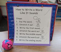 Phonemic Awareness: To post in a Kindergarten classroom at a writing center Writing Lessons, Teaching Writing, Writing Activities, Teaching Kids, Writing Ideas, Writing Process, Writing Journals, Autism Activities, Reading Lessons