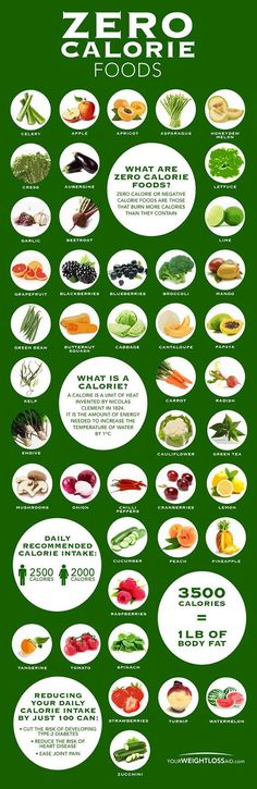 Zero Calorie Food Chart Without doubt, we can lose weight easier if we could eat on calorie-free foods throughout the day. Sadly, besides water and diet drinks, there is no such thing as food with a zero calorie or even negative-calorie. Healthy Tips, Healthy Choices, Healthy Snacks, Healthy Recipes, Locarb Recipes, Quick Recipes, Diabetic Recipes, Eating Healthy, Diet Snacks