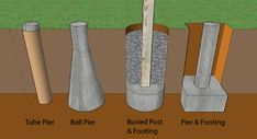 to install concrete deck footings to properly support your deck. Watch our step by step deck foundations video.</p>how to install concrete deck footings to properly support your deck. Watch our step by step deck foundations video. Deck Plans, Shed Plans, House Plans, Backyard Projects, Outdoor Projects, Wood Projects, Footing Foundation, Shed Foundation Ideas, Building Foundation