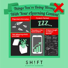 What You're Doing Wrong with Your eLearning Content: 5 Common Mistakes