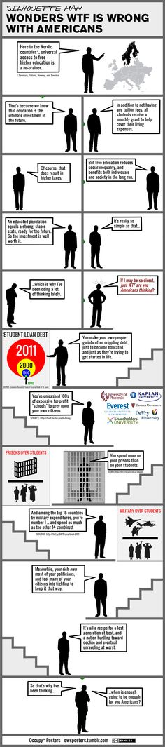 Silhouette Man Wonders WTF is Wrong with Americans - Student Loan Debt vs. Thats The Way, That Way, Its Okay, Little Bit, Education System, Free Education, Higher Education, Finland Education, Education Reform