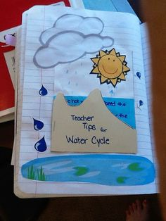 Teaching Science With Lynda: The Water Cycle in a Baggie with Interactive Notebook Ideas