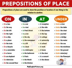 Preposition Examples: List of Common Prepositions of Place in English - My English Tutors English Grammar Rules, Teaching English Grammar, English Writing Skills, English Vocabulary Words, English Language Learning, English Lessons, Vocabulary Sentences, English Grammar Worksheets, English Tips