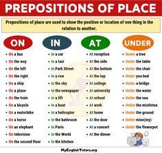 Preposition Examples: List of Common Prepositions of Place in English - My English Tutors English Grammar Rules, Teaching English Grammar, English Writing Skills, English Vocabulary Words, Grammar Lessons, English Language Learning, Vocabulary Sentences, English Tips, English Study