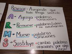 """ARMS: In Spanish (en Español) """"Anchor Chart"""""""
