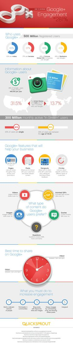 How to increase your Google + engagement by 281% #infografia #infographic #socialmedia