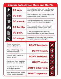 Zombie Do's and Don'ts Sign by amaranthasashes on Etsy, $5.00