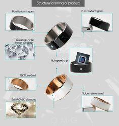 Jakcom Smart Ring Consumer Electronics Mobile Phone & Accessories Mobile Phones Mobile Phones Gsm Smart Watch U8 Free Samples