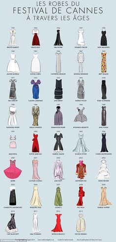 Cannes dresses over the years. Lovely illustrations.