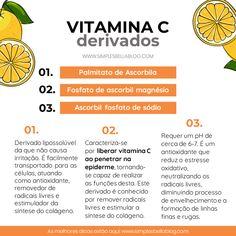 Derivados da Vitamina C bastante utilizados em produtos cosméticos: Palmitato de Ascorbila, Fosfato de ascorbil magnésio, Ascorbil fosfato de sódio. Body Care, Skin Care, Anti Aging, Dry Skin