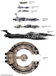 The Separatist war machine