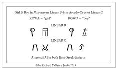 #Mycenaean #LinearB #LinearC #Arcadian #dialects #Greek Click to ENLARGE