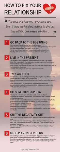 How To Fix a Relationship relationship advice dating tips relationship goals marriage advice Healthy Relationship Tips, Long Lasting Relationship, Strong Relationship, Relationship Meaning, Relationship Tarot, Troubled Relationship Quotes, Relationship Fights, Relationship Challenge, Relationship Argument Quotes