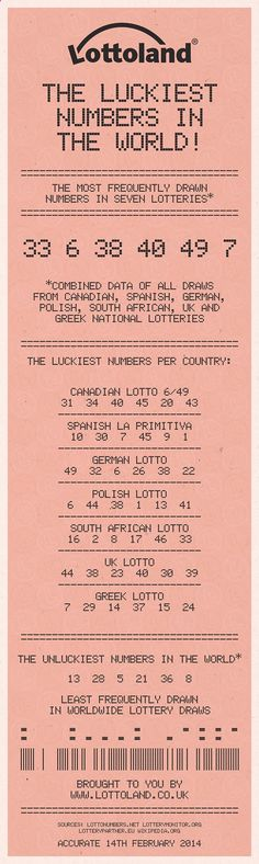 [Infographic] The Luckiest Numbers in the World