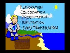 water cycle advanced