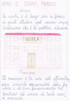 Diagram, 1, Bullet Journal, Coding, School, Environment, Alphabet, Cousins, Musica