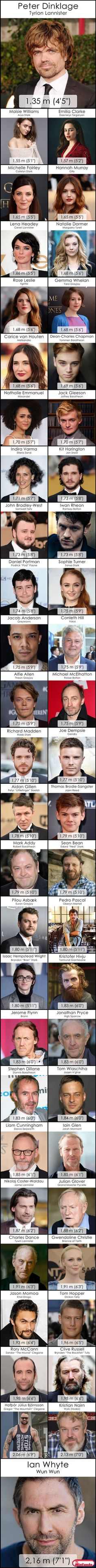 Actor height reference.