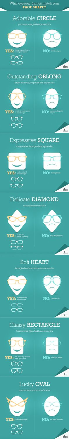 Frames for your face shape.