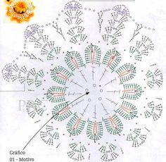 Mis creaciones a crochet y mas...: Motivo a crochet