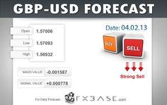 GBPUSD|Daily Forecast|04.02.2013  http://news.fxbase.com/index.php/2013/02/04/gbpusddaily-forecast04-02-2013/
