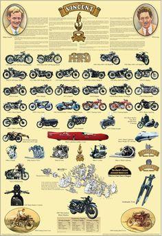 photos of vintage motorcycles | vincent large 2 Vincent Motorcycles Póster #classic #motorcycles #motos | caferacerpasion.com