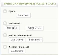 """This is an image from this resource on the Internet4Classrooms' """"Seventh Grade Language Skill Builders - Main Idea"""" resource page:    Parts of a Newspaper.    Newspapers are usually divided into different sections. Each section covers a particular type of news. Drag and drop each news topic onto the correct newspaper section. (Three activities)"""