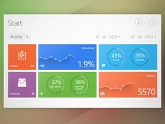 Metro Start Dashboard #metro #ui #interface #dashboard