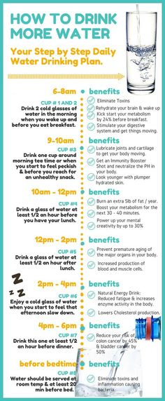 What is water therapy for weight loss? Health benefits of drinking water? Drinking water for weight loss. How water is helpful in losing weight? Detox Drinks, Healthy Drinks, Healthy Tips, How To Get Healthy, Healthy Habits, Healthy Water, Healthy Lifestyle Tips, Healthy Beauty, Healthy Recipes