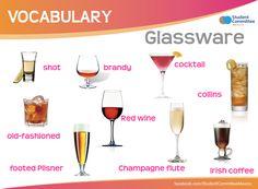 Glassware, VOCABULARY