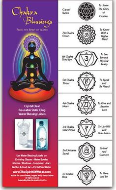 Choose black ink for light or clear bottles or dove grey for darker water bottles. These ancient chakra symbols are graphic depictions of the concepts contained in each chakra energy portal. When we s