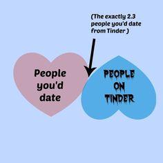 Dating at 30 #truefact