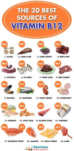 Vitamin foods, foods, Vitamin b foods, Vitamin a foods, Vitamin rich foods - The Top 20 Foods High In Vitamin - Best Vitamin B12, Vitamin B12 Benefits, Vitamin B Foods, Vitamin D Rich Food, B12 Foods, B12 Rich Foods, Benefits Of B12, Health Benefits, Best Hair Vitamins