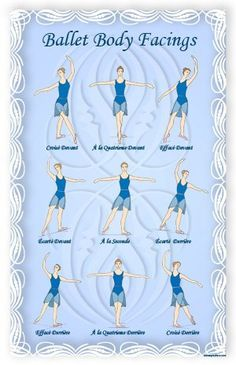 Ballet Essentials - 4 Educational Ballet Posters by Dance Teacher Press Ballet Body, Ballet Moves, Dance Moves, Ballet Class, Dance Class, Ballet Terms, Dance Studio, Dance Like No One Is Watching, Just Dance