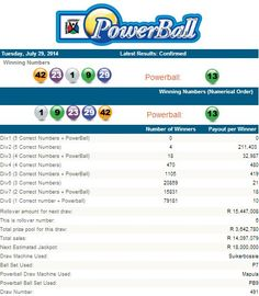Latest Powerball and Powerball Plus Reuslts South Africa Digital Root, Online Lottery, Lottery Results, Winning Numbers, South Africa, African, February 2015, Dreams