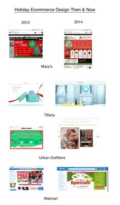 Holiday Ecommerce Design THEN and NOW