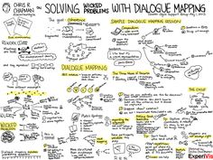 20130501 Solving Wicked Problems with Dialogue Mapping - Chris Chapman (sketchnote)