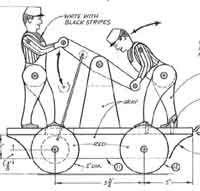 Hand-Powered Railcar