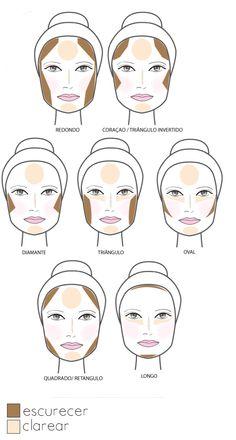 Guia de como trabalhar com sombrar para corrigir o rosto.
