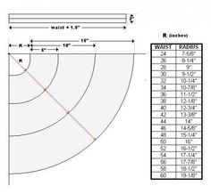 Layout for tiered half-circle skirt