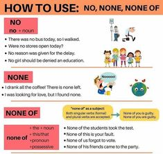 Forum | ________ Learn English | Fluent LandHow to Use: NO, NONE, NONE OF | Fluent Land