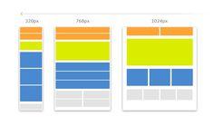 5 золотых правил «адаптивного» веб-дизайна