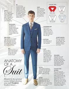 Wedding Suits The Anatony of the Suit: Wedding Groomswear Explained Vintage Groom, Vintage Men, Wedding Vintage, Trendy Wedding, Mens Style Guide, Men Style Tips, Men's Suits, Suit Fit Guide, Der Gentleman