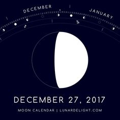 Wednesday, December 27 @ 07:05 GMT  Waxing Gibboust - Illumination: 60%  Next Full Moon: Tuesday, January 2 @ 02:25 GMT Next New Moon: Wednesday, January 17 @ 02:18 GMT