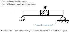 Mechanica: Ligging van de neutrale vezel Worlds Of Fun, Line Chart, Van, How To Get, Projects, Log Projects, Vans