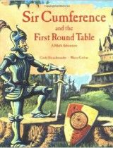 Sir circumference- b