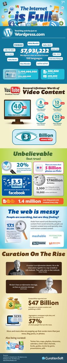The Internet is Full! The solution is Content Curation!
