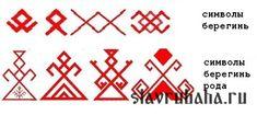Символы Рода